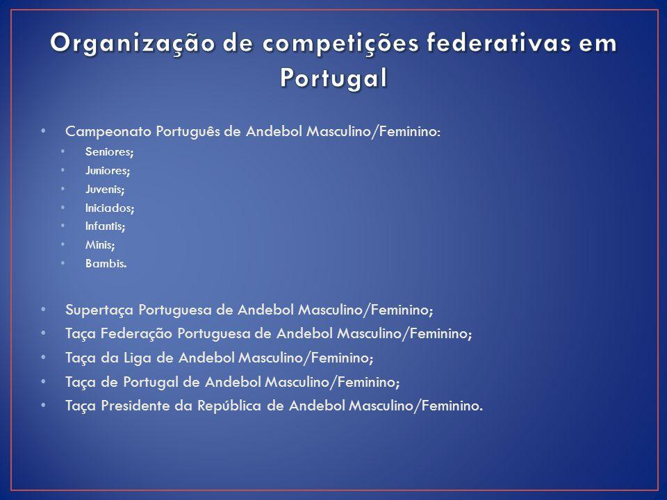 Organização de competições federativas em Portugal