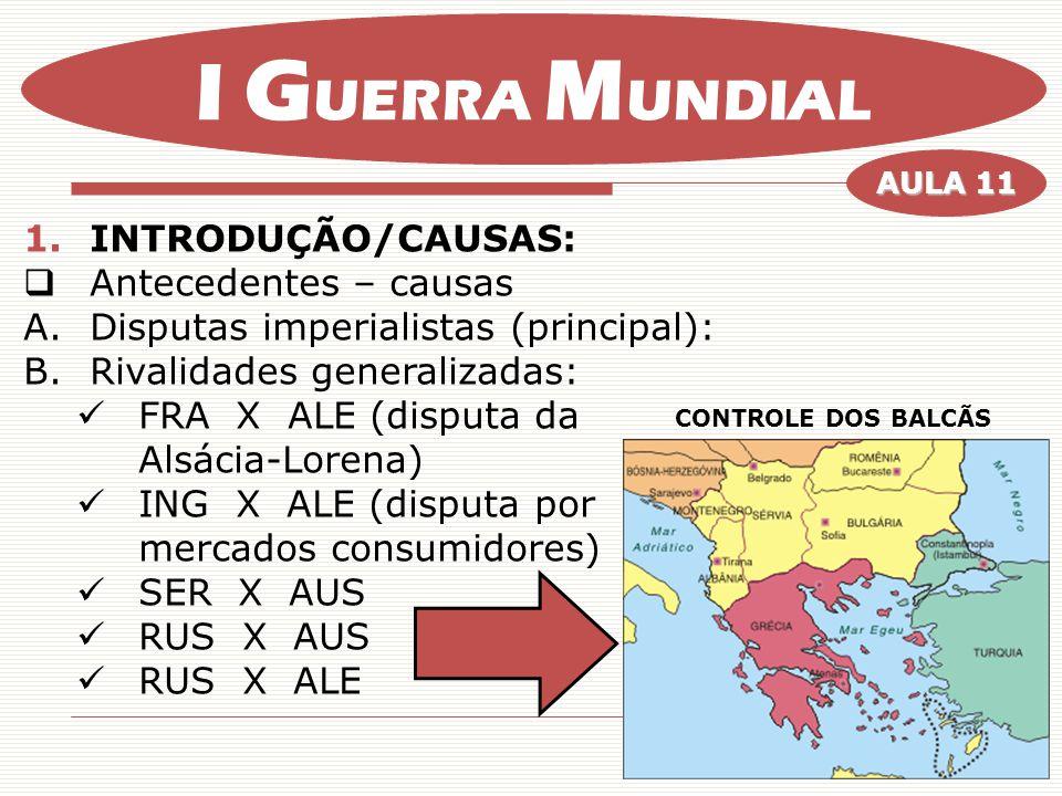 I GUERRA MUNDIAL INTRODUÇÃO/CAUSAS: Antecedentes – causas