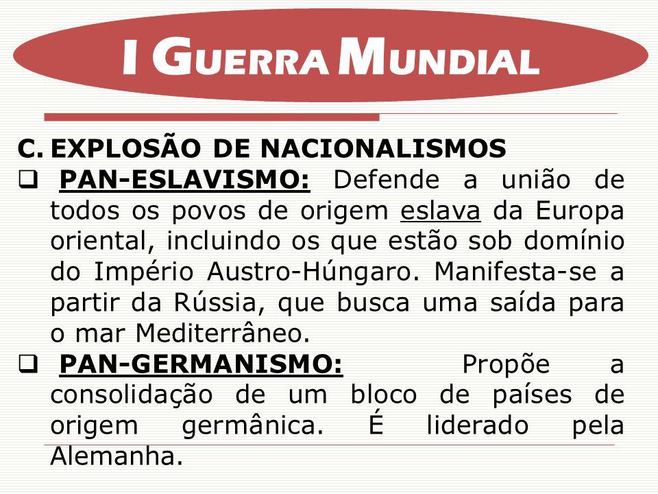 I GUERRA MUNDIAL EXPLOSÃO DE NACIONALISMOS
