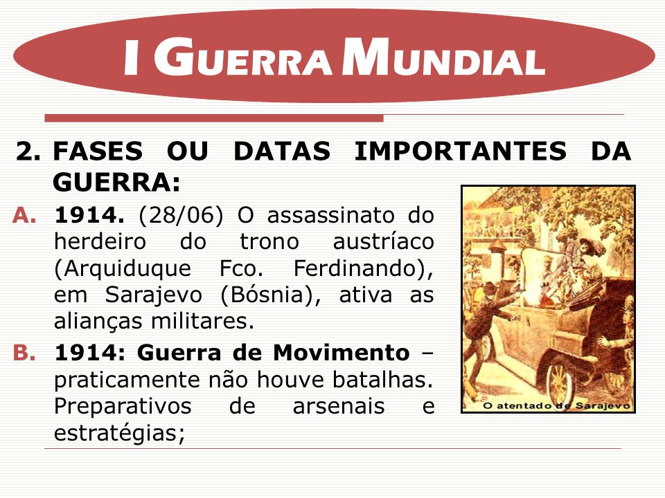 I GUERRA MUNDIAL FASES OU DATAS IMPORTANTES DA GUERRA: