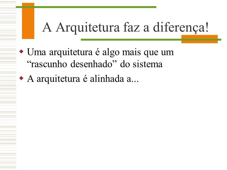A Arquitetura faz a diferença!