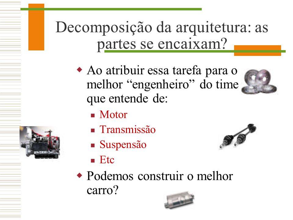 Decomposição da arquitetura: as partes se encaixam