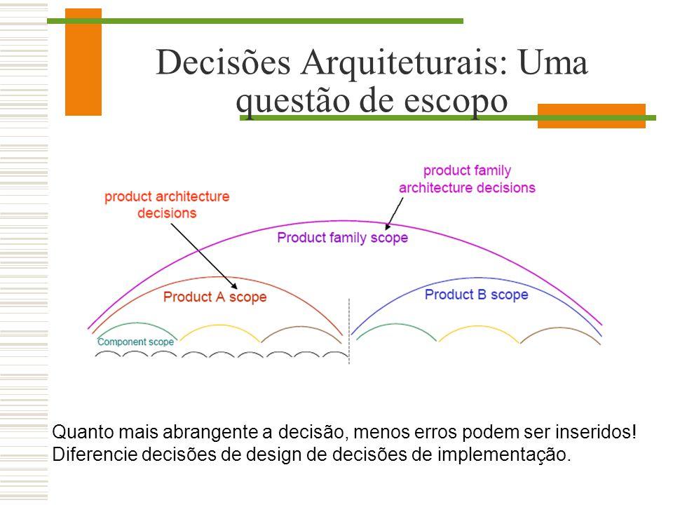Decisões Arquiteturais: Uma questão de escopo