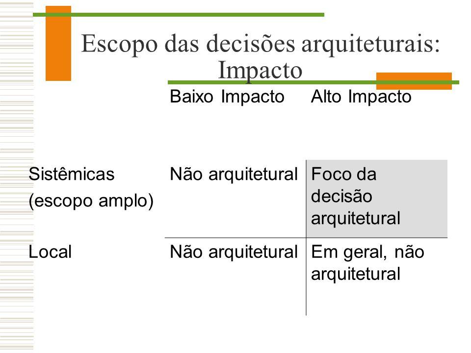 Escopo das decisões arquiteturais: Impacto