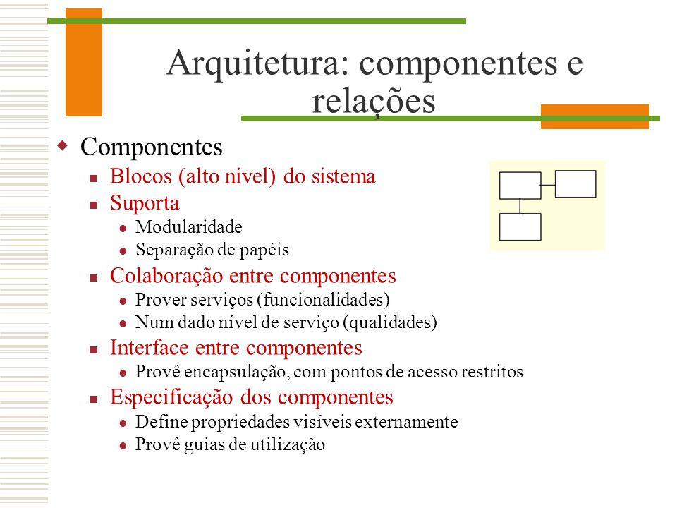 Arquitetura: componentes e relações