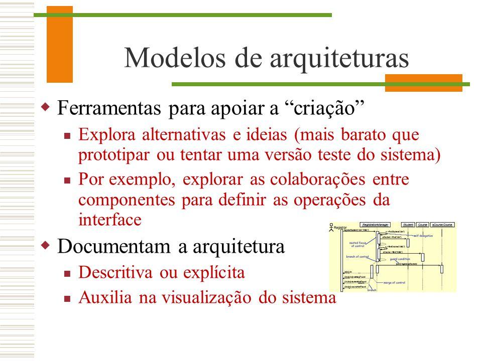 Modelos de arquiteturas