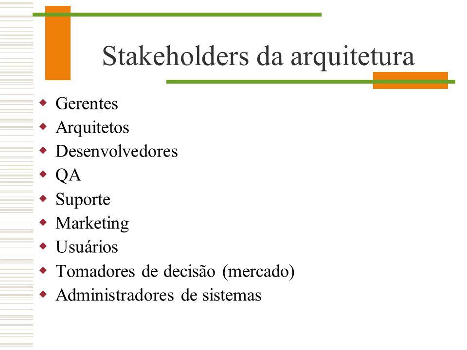 Stakeholders da arquitetura