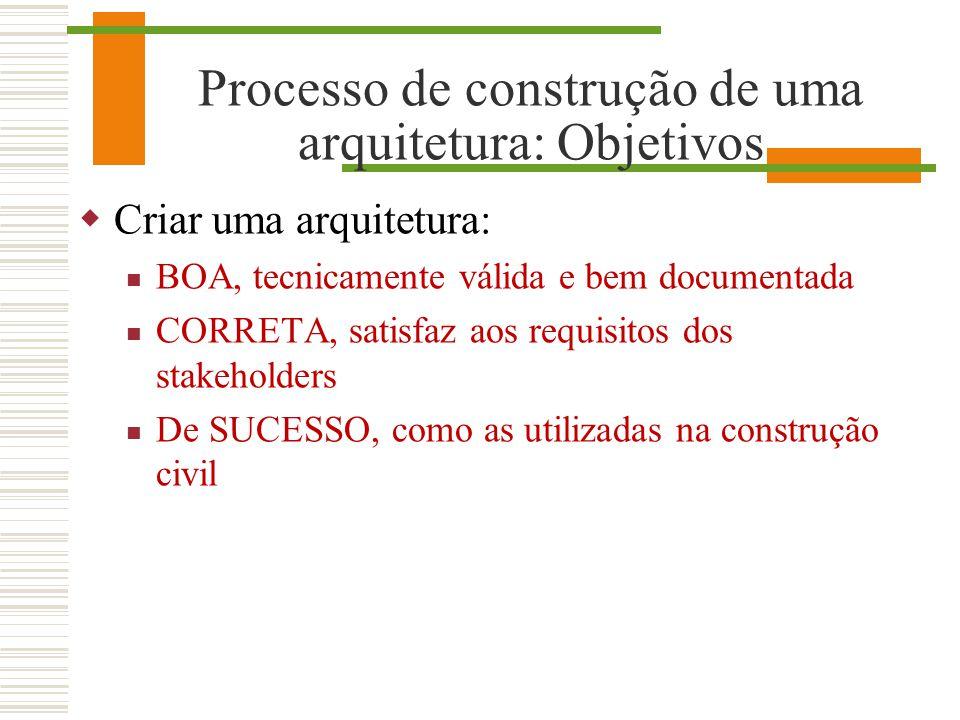 Processo de construção de uma arquitetura: Objetivos