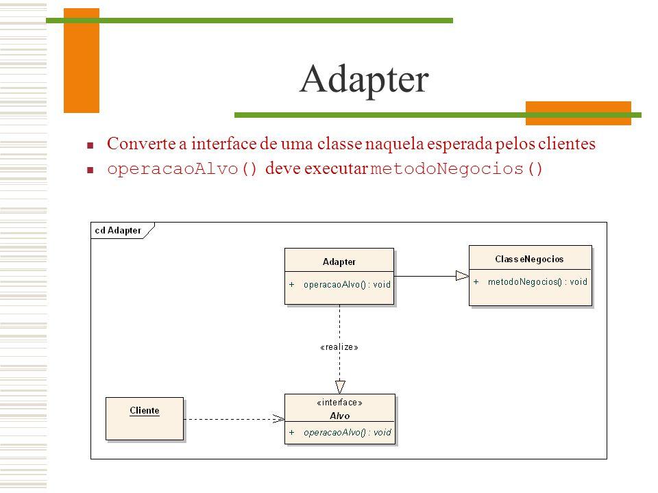 Adapter Converte a interface de uma classe naquela esperada pelos clientes.