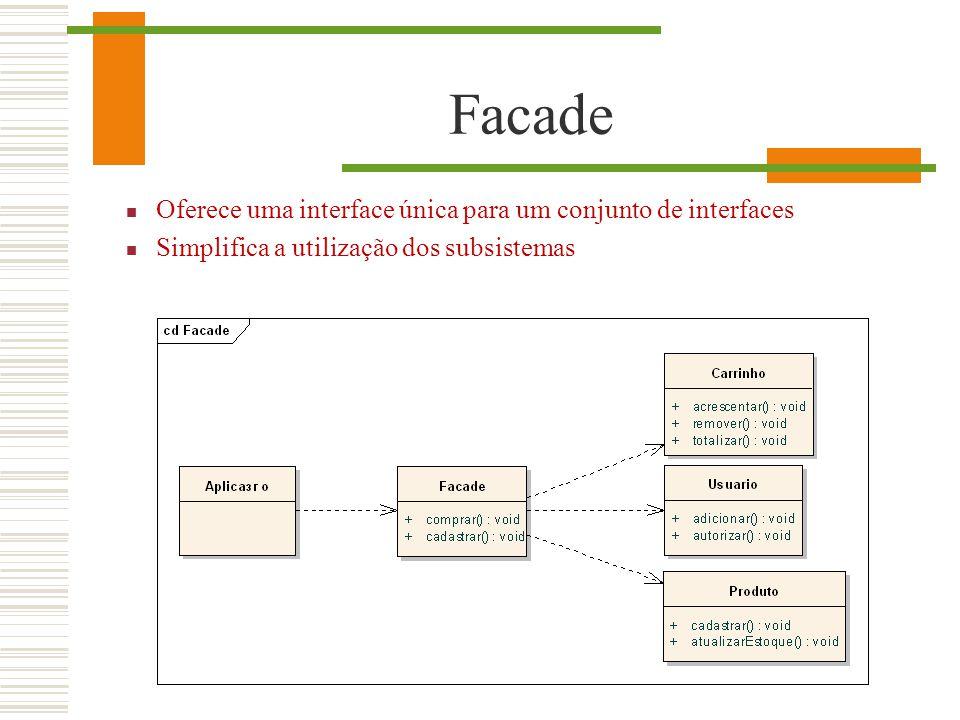 Facade Oferece uma interface única para um conjunto de interfaces
