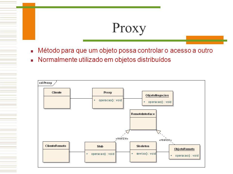 Proxy Método para que um objeto possa controlar o acesso a outro