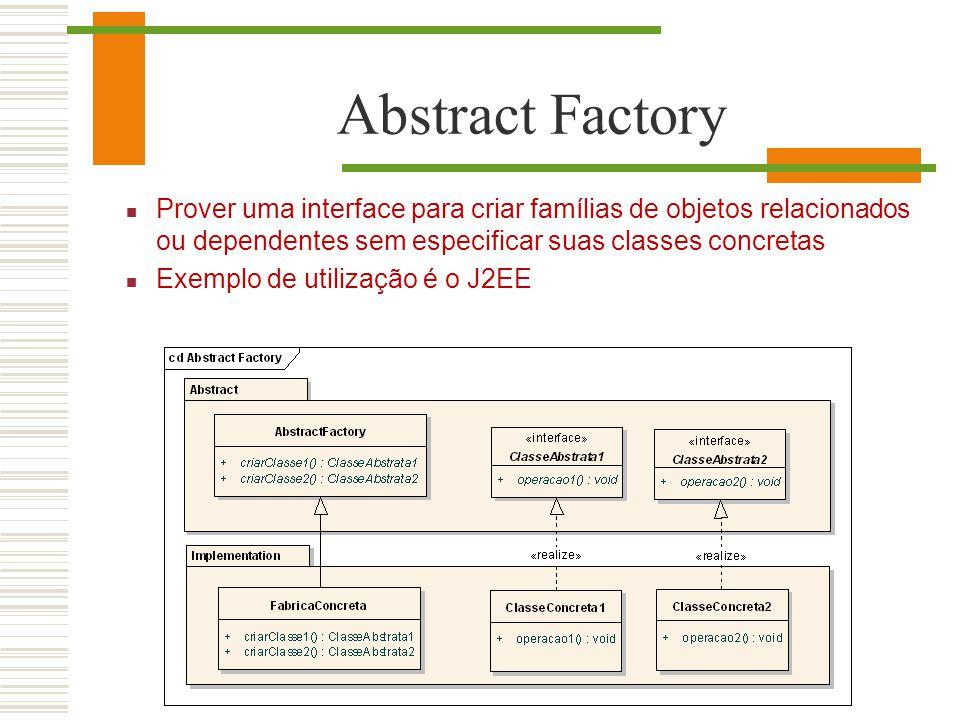 Abstract Factory Prover uma interface para criar famílias de objetos relacionados ou dependentes sem especificar suas classes concretas.