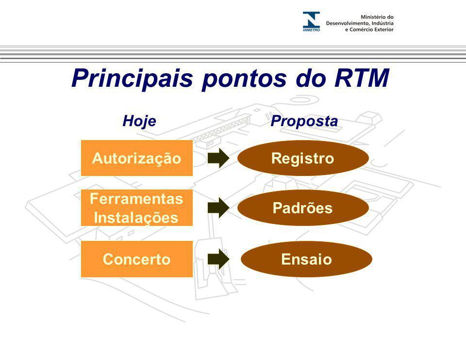 Principais pontos do RTM