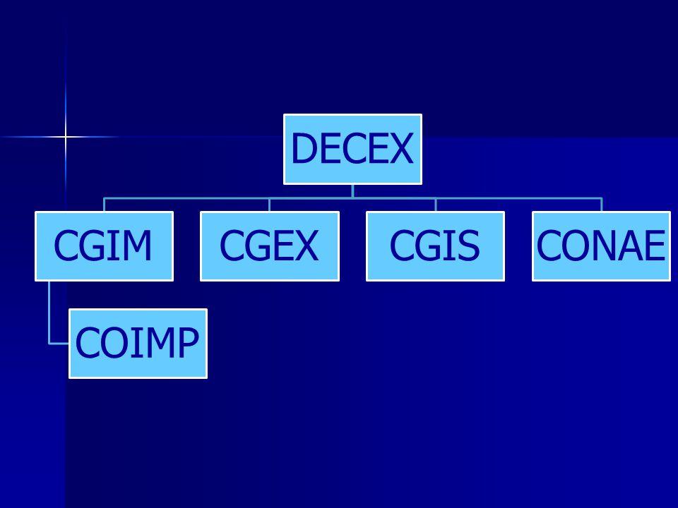 DECEX CGIM COIMP CGEX CGIS CONAE