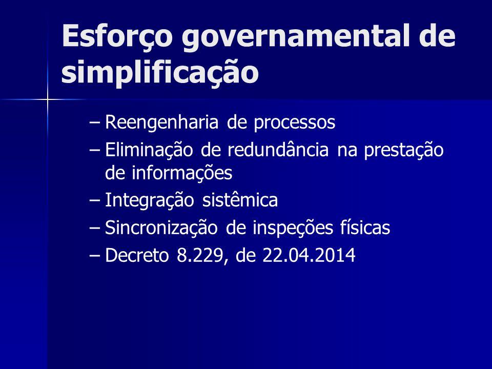 Esforço governamental de simplificação