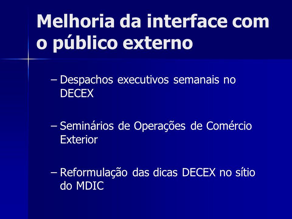 Melhoria da interface com o público externo