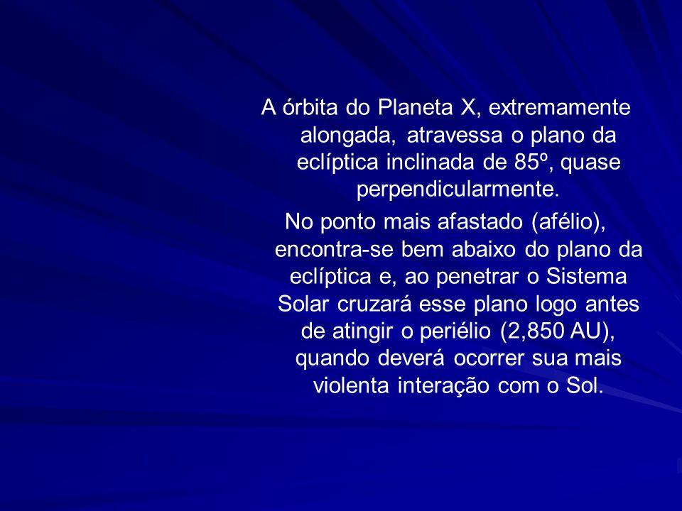 A órbita do Planeta X, extremamente alongada, atravessa o plano da eclíptica inclinada de 85º, quase perpendicularmente.