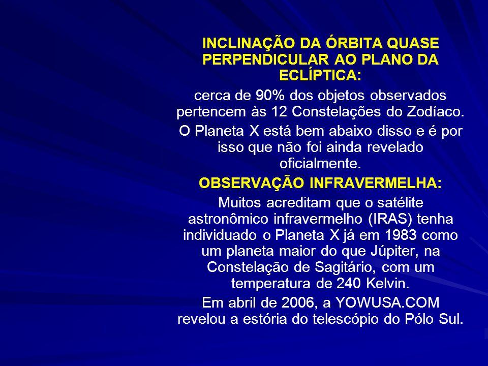 INCLINAÇÃO DA ÓRBITA QUASE PERPENDICULAR AO PLANO DA ECLÍPTICA: