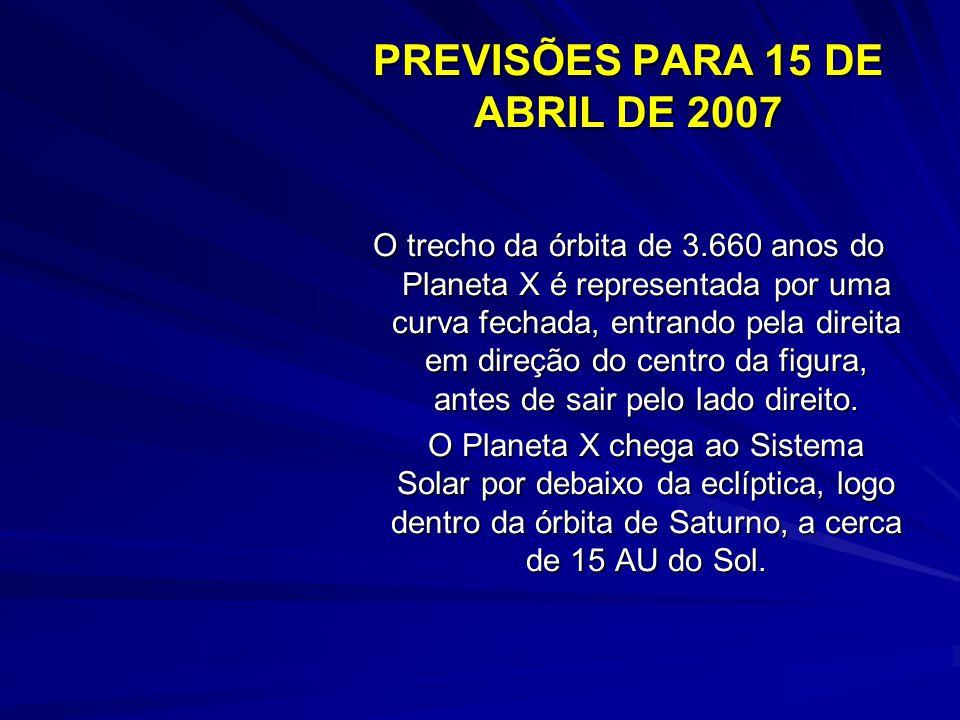 PREVISÕES PARA 15 DE ABRIL DE 2007