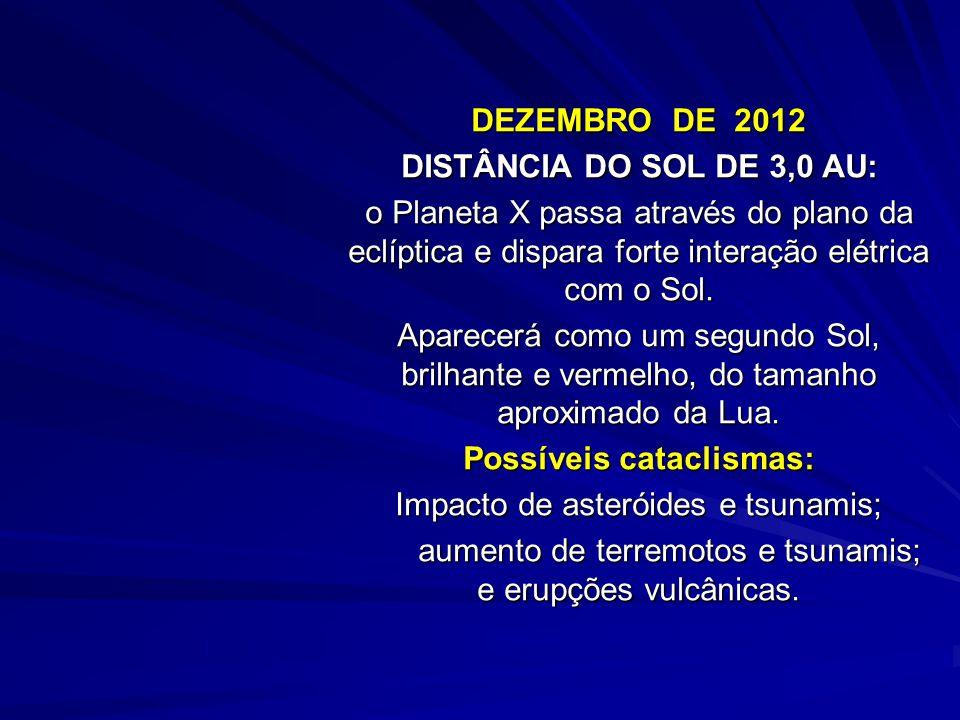 Possíveis cataclismas: Impacto de asteróides e tsunamis;