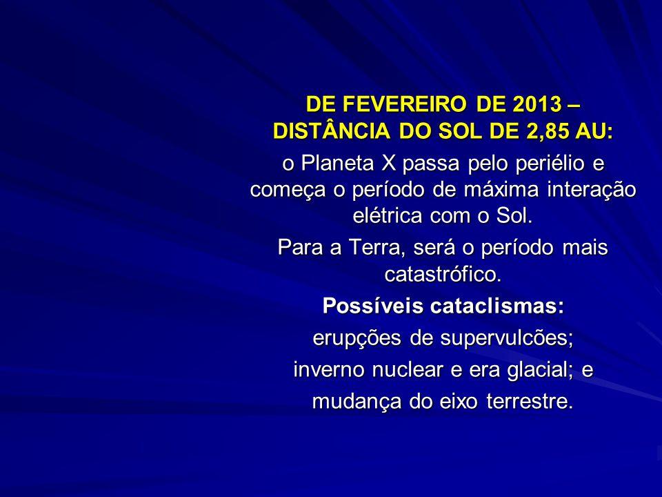 DE FEVEREIRO DE 2013 – DISTÂNCIA DO SOL DE 2,85 AU: