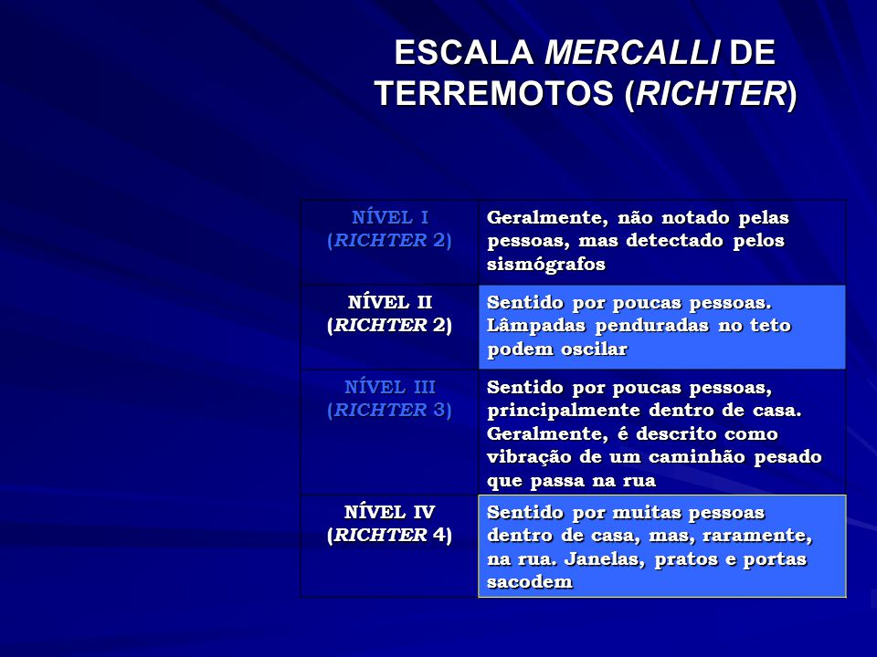 ESCALA MERCALLI DE TERREMOTOS (RICHTER)