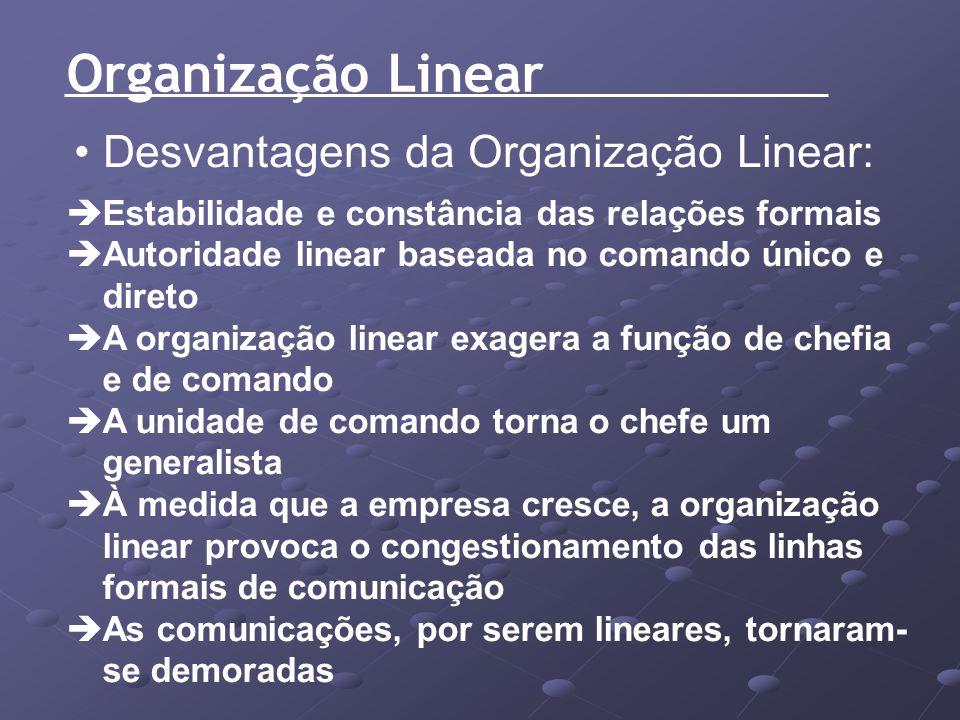 Organização Linear Desvantagens da Organização Linear: