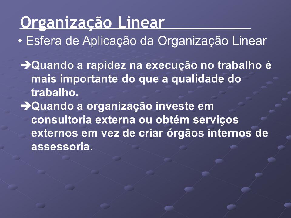Organização Linear Esfera de Aplicação da Organização Linear
