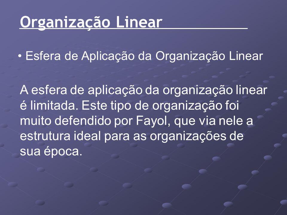 Organização Linear Esfera de Aplicação da Organização Linear.