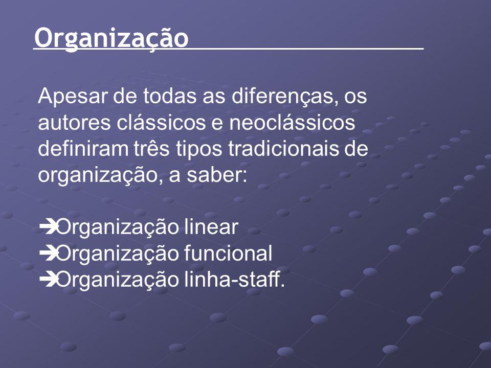 Organização Apesar de todas as diferenças, os autores clássicos e neoclássicos definiram três tipos tradicionais de organização, a saber: