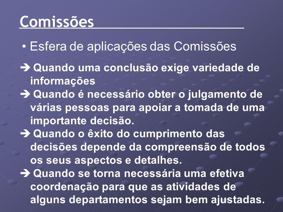 Comissões Esfera de aplicações das Comissões