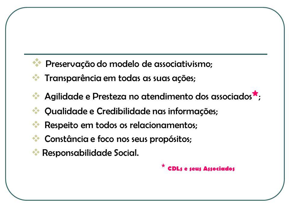 Preservação do modelo de associativismo;