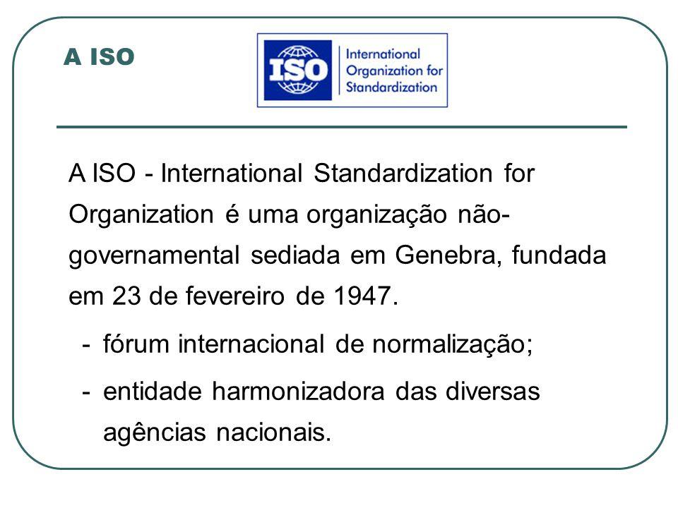 fórum internacional de normalização;