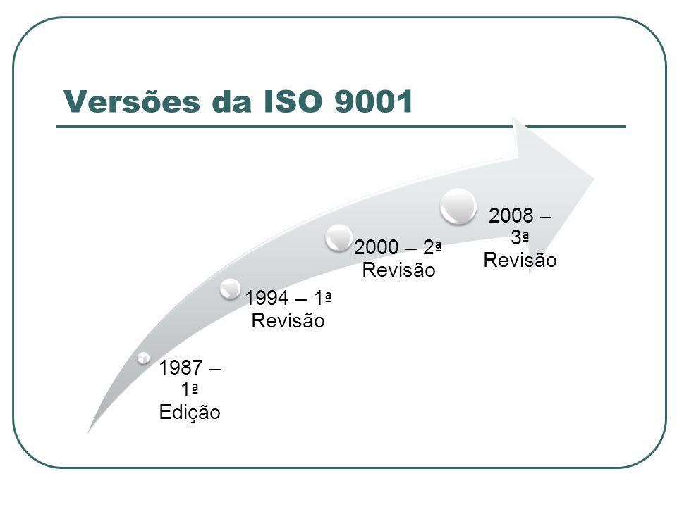 Versões da ISO 9001 2008 – 3ª Revisão 2000 – 2ª Revisão