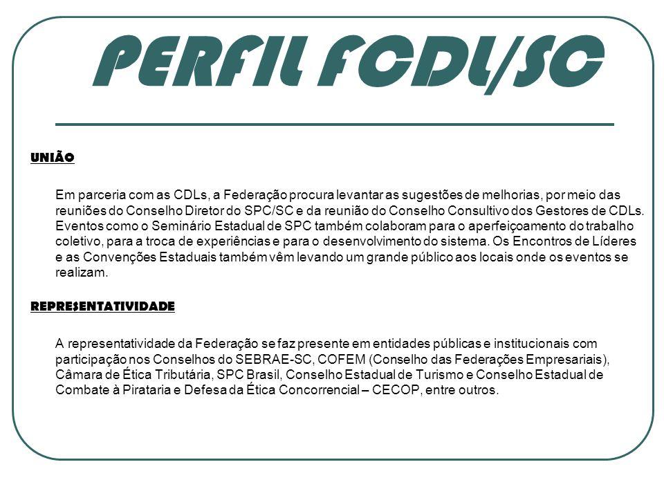 PERFIL FCDL/SC UNIÃO.
