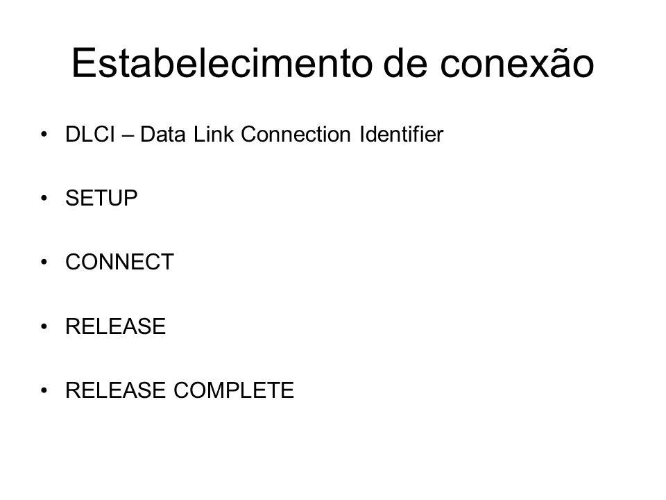Estabelecimento de conexão