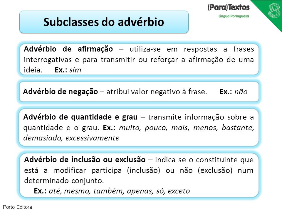 Subclasses do advérbio