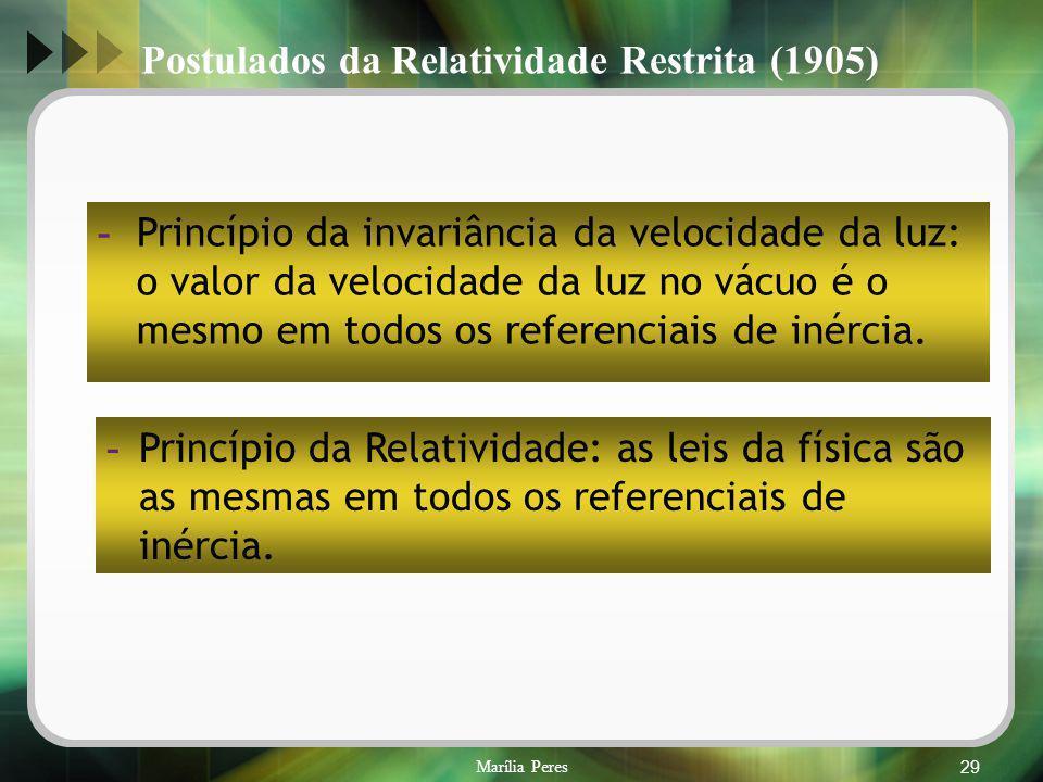 Postulados da Relatividade Restrita (1905)