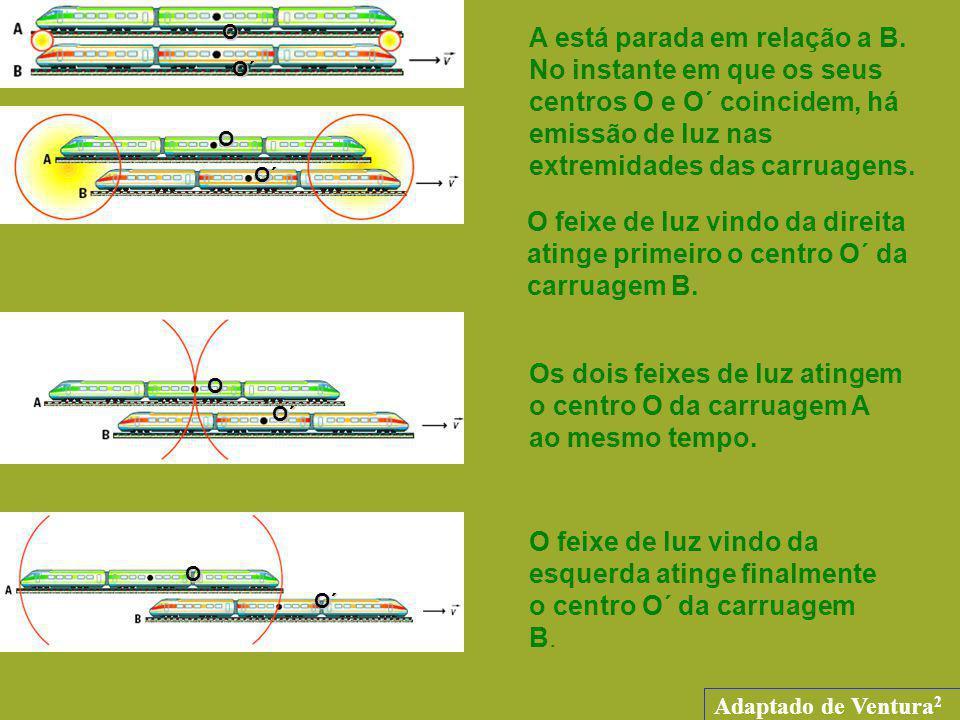 O A está parada em relação a B. No instante em que os seus centros O e O´ coincidem, há emissão de luz nas extremidades das carruagens.