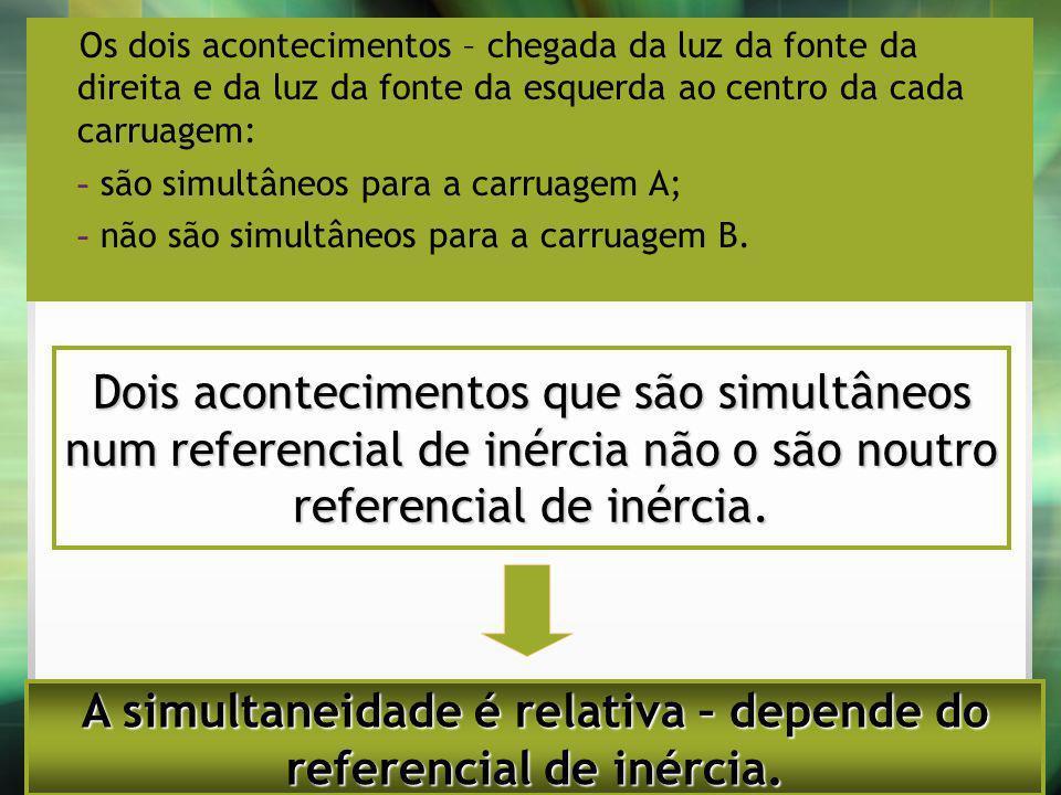 A simultaneidade é relativa – depende do referencial de inércia.