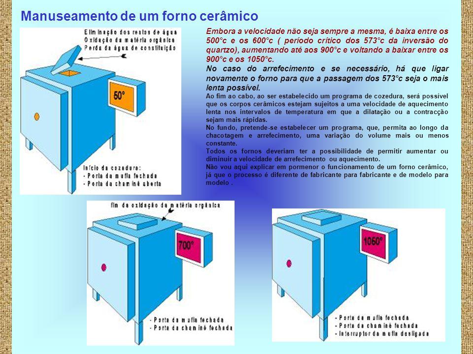 Manuseamento de um forno cerâmico