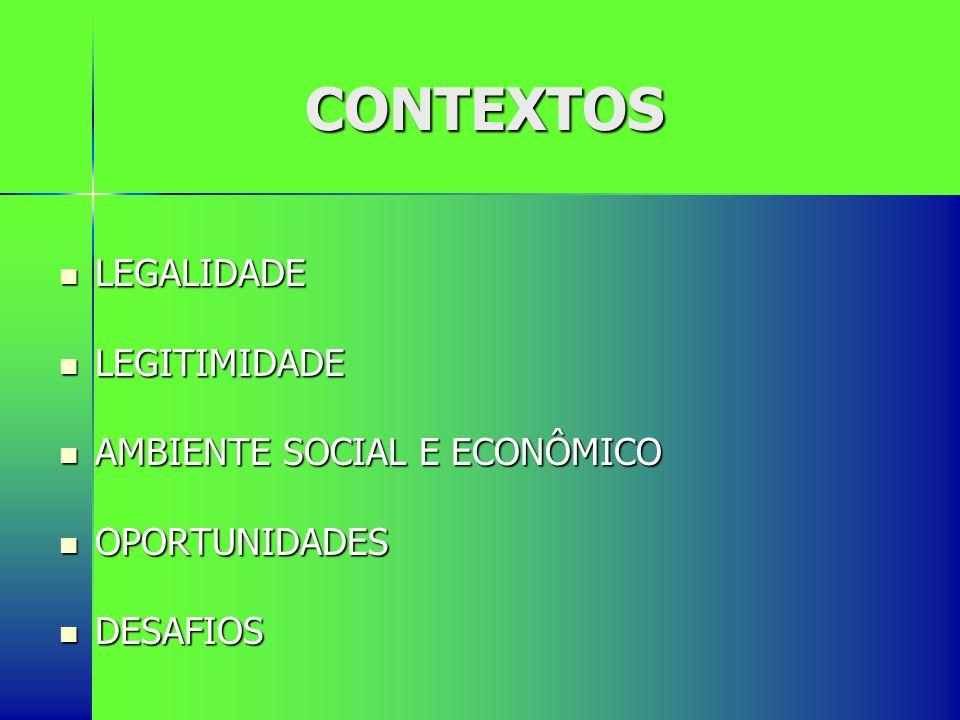 CONTEXTOS LEGALIDADE LEGITIMIDADE AMBIENTE SOCIAL E ECONÔMICO