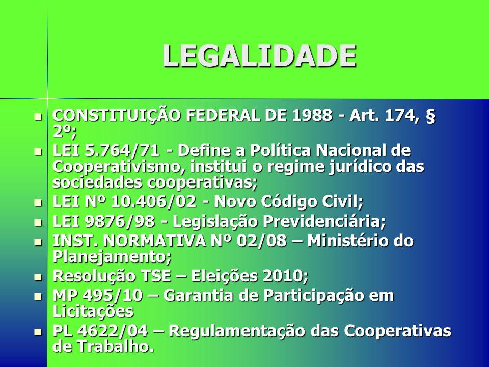 LEGALIDADE CONSTITUIÇÃO FEDERAL DE 1988 - Art. 174, § 2º;