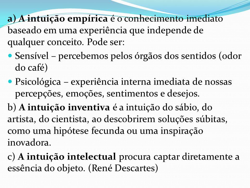 a) A intuição empírica é o conhecimento imediato baseado em uma experiência que independe de qualquer conceito. Pode ser: