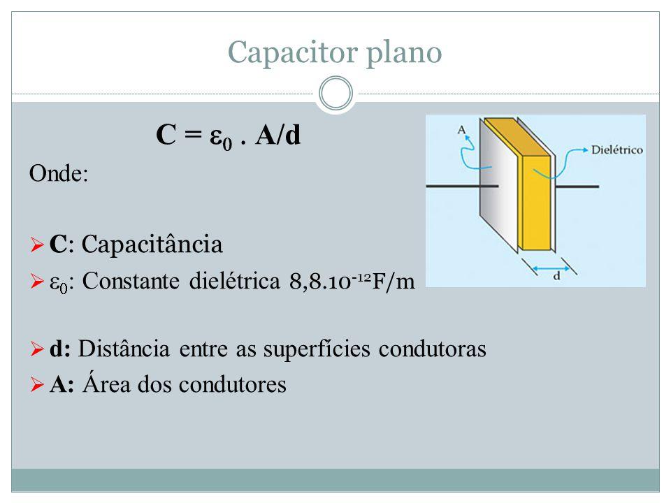Capacitor plano C = e0 . A/d Onde: C: Capacitância