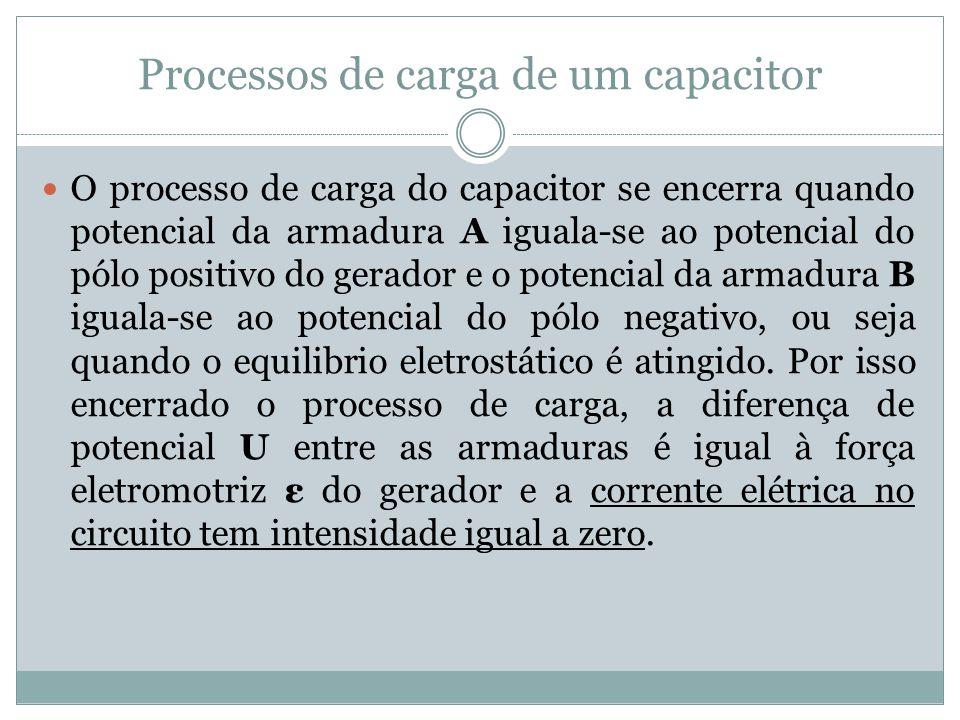 Processos de carga de um capacitor
