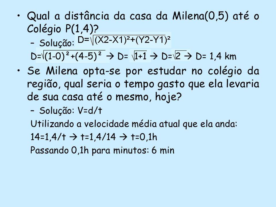 Qual a distância da casa da Milena(0,5) até o Colégio P(1,4)