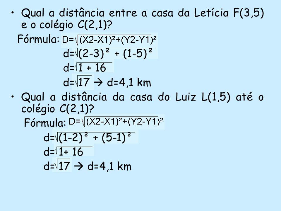 Qual a distância entre a casa da Letícia F(3,5) e o colégio C(2,1)