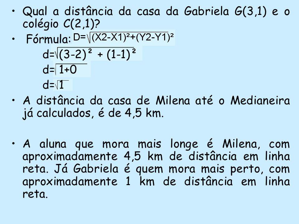 Qual a distância da casa da Gabriela G(3,1) e o colégio C(2,1)