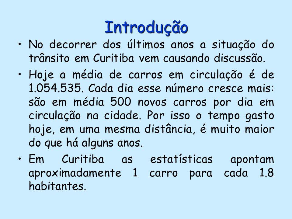 Introdução No decorrer dos últimos anos a situação do trânsito em Curitiba vem causando discussão.